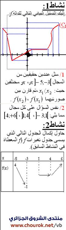 درس اتجاه تغيير دالة ,جدول التغيرات في مادة الرياضيات سنة اولى ثانوي chourok.net144760986